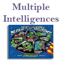 multiple-intelligences2